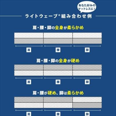Literieマット組み合わせ_R